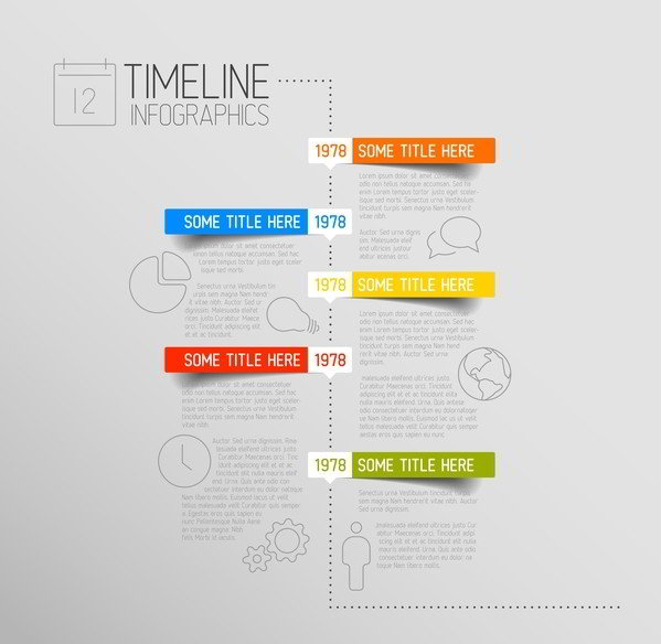 Timelines as a Genealogy Tool