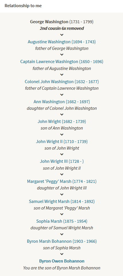 Find out if you're related to George Washington. Start your family history search today.